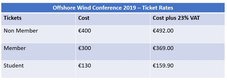 Conference Rates Offshore 2019