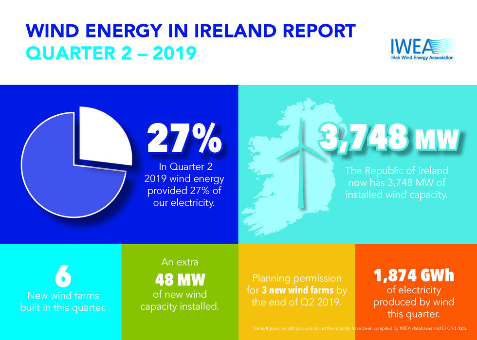 Electric Ireland - Electricity and Gas for your home